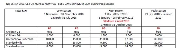 2018 rates